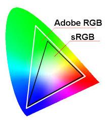 RGB Image